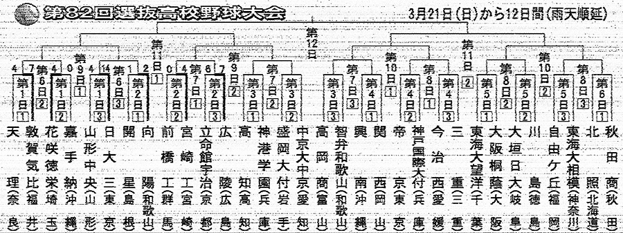 Kyodo News Graphic